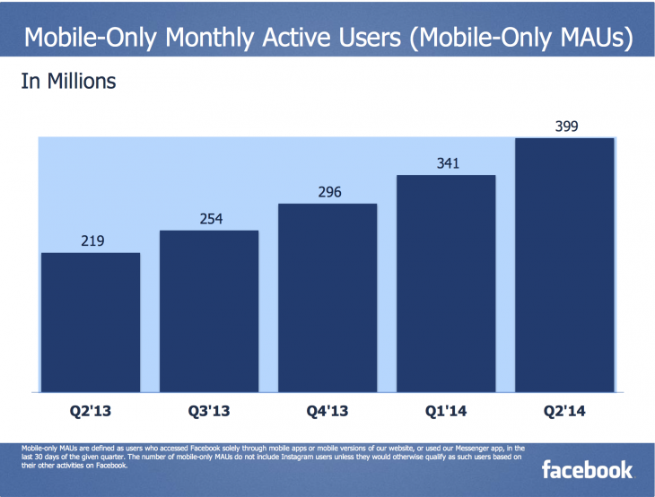 mobile_users_fb